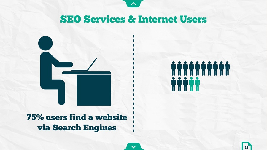 13_SEO_Services_And_Internet_Users