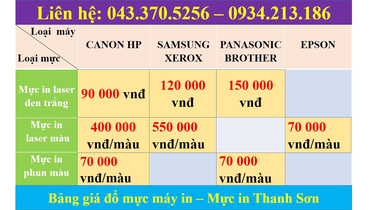 Bảng giá đổ mực máy in trung tâm Mực in Thanh Sơn