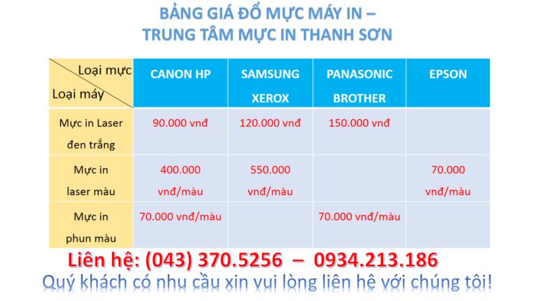 Bảng báo giá đổ mực máy in Thanh Sơn